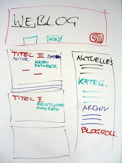 blogtips voor betere blogs