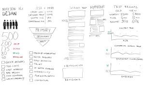 hoe schrijf je een goede webtekst